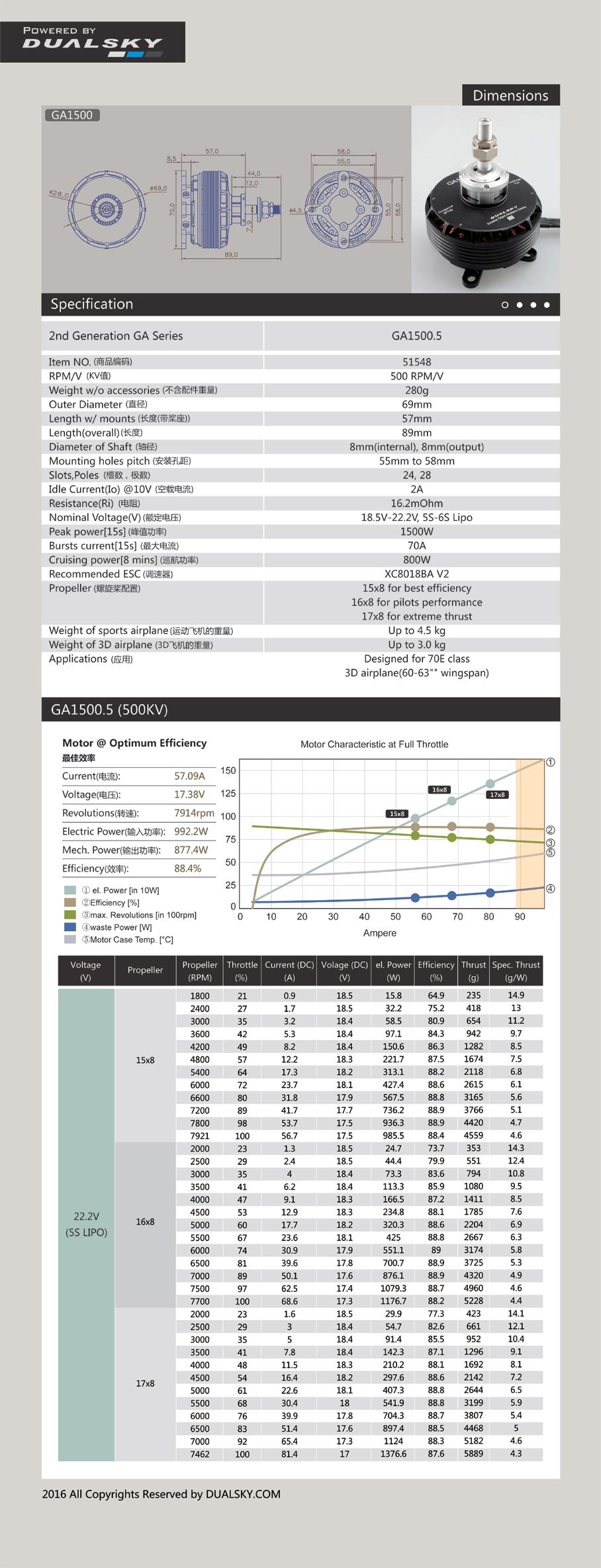 Dualsky GA1500.5 Xmotor