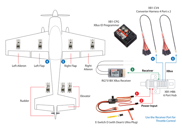 XBus-aeroplane-combo-diagram
