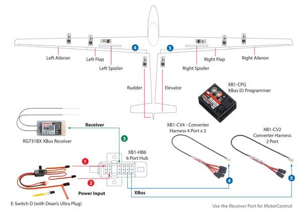 XBus-sailplane-combo-diagram