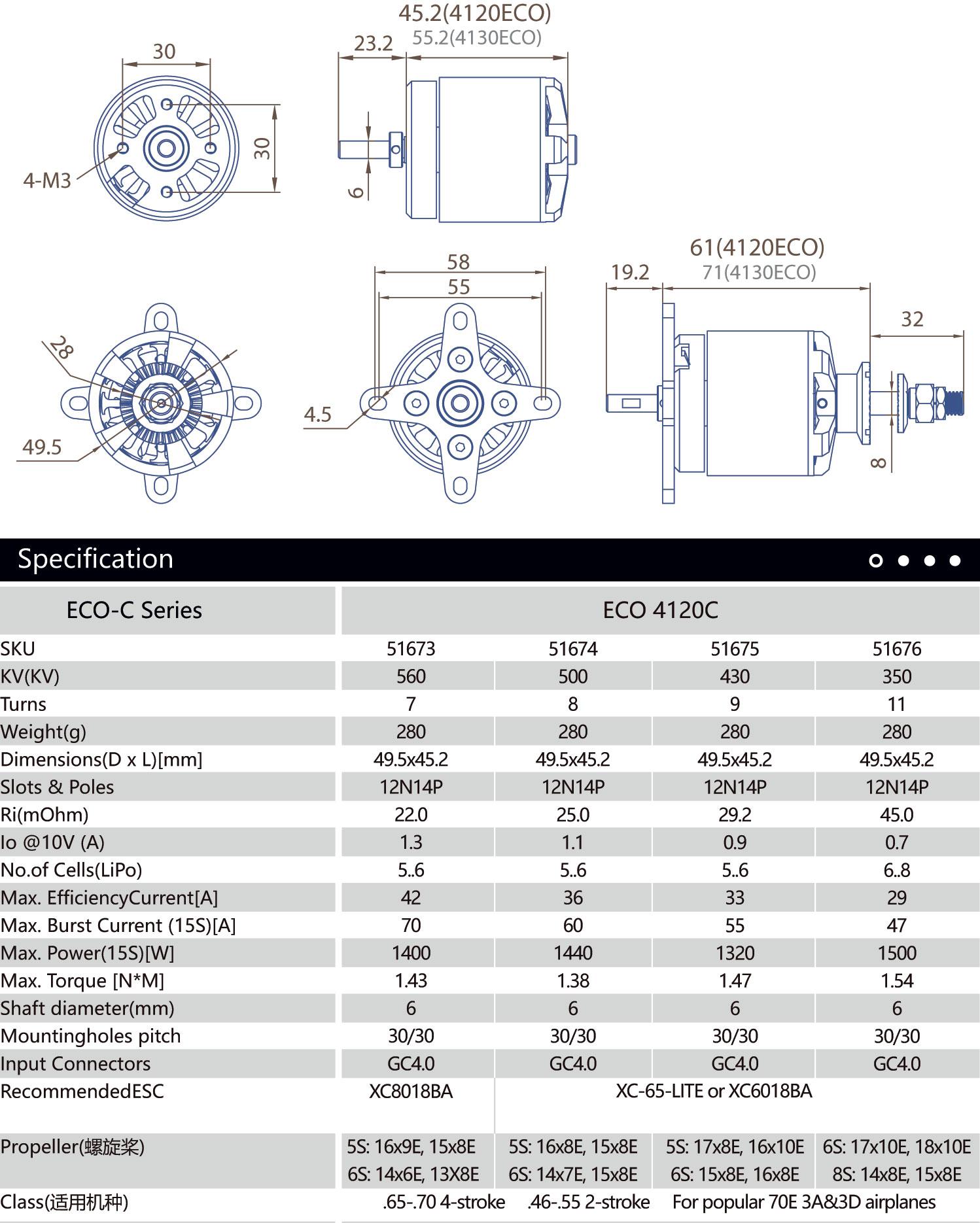 ECO 41C Specifications