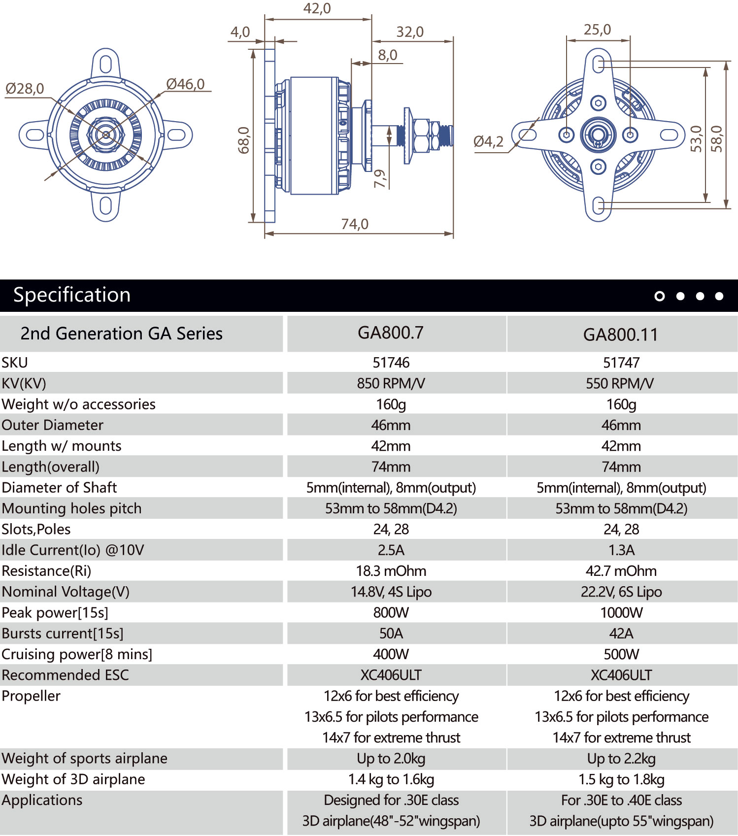 GA800 Specifications