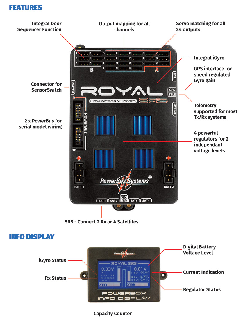 Royal SRS Features